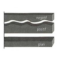 Positive filling profile for ribbed sheeting